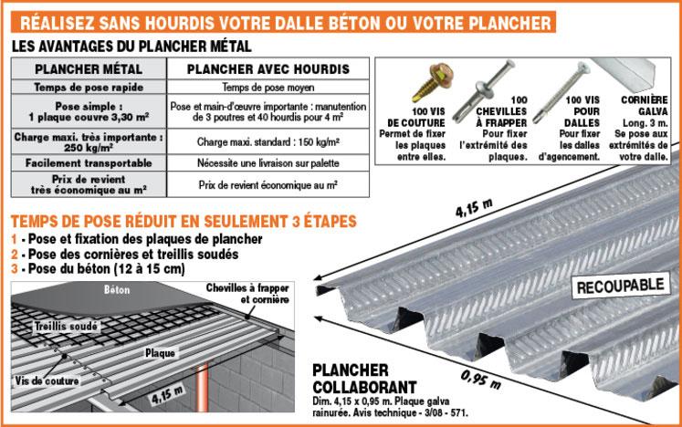 Vis Bac Acier Brico Depot
