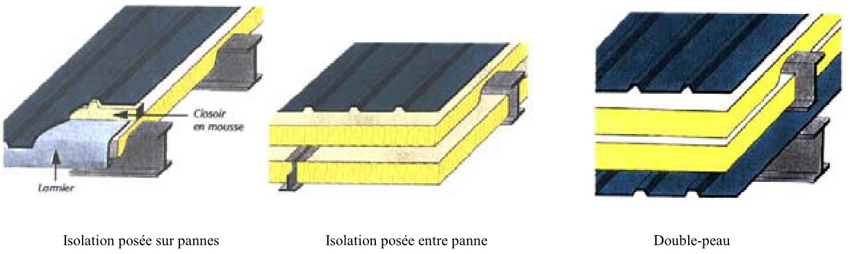 bac acier double peau isole