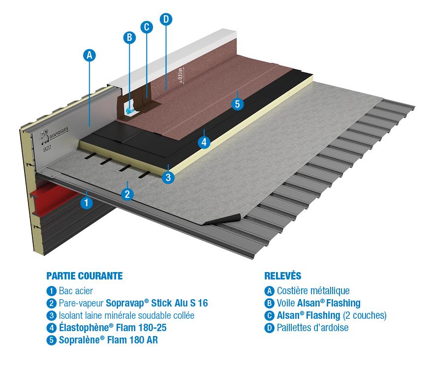 bac acier etancheite autoprotegee. Black Bedroom Furniture Sets. Home Design Ideas