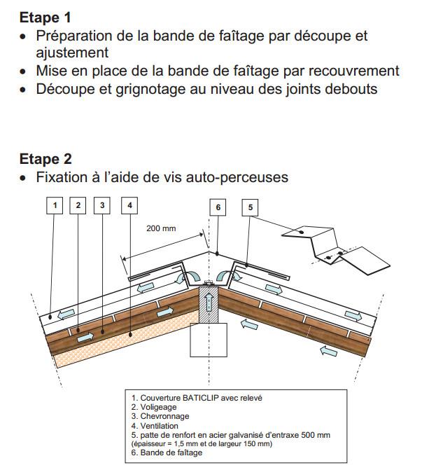 Bac Acier Faitage