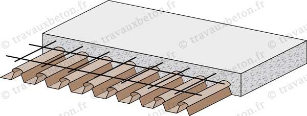 bac acier plancher