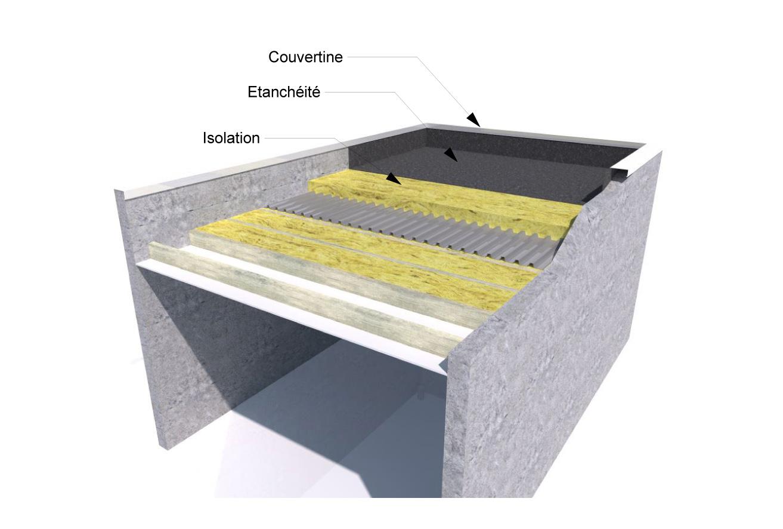 bac acier toiture plate