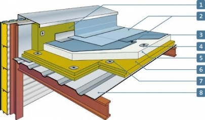 bac acier toiture terrasse
