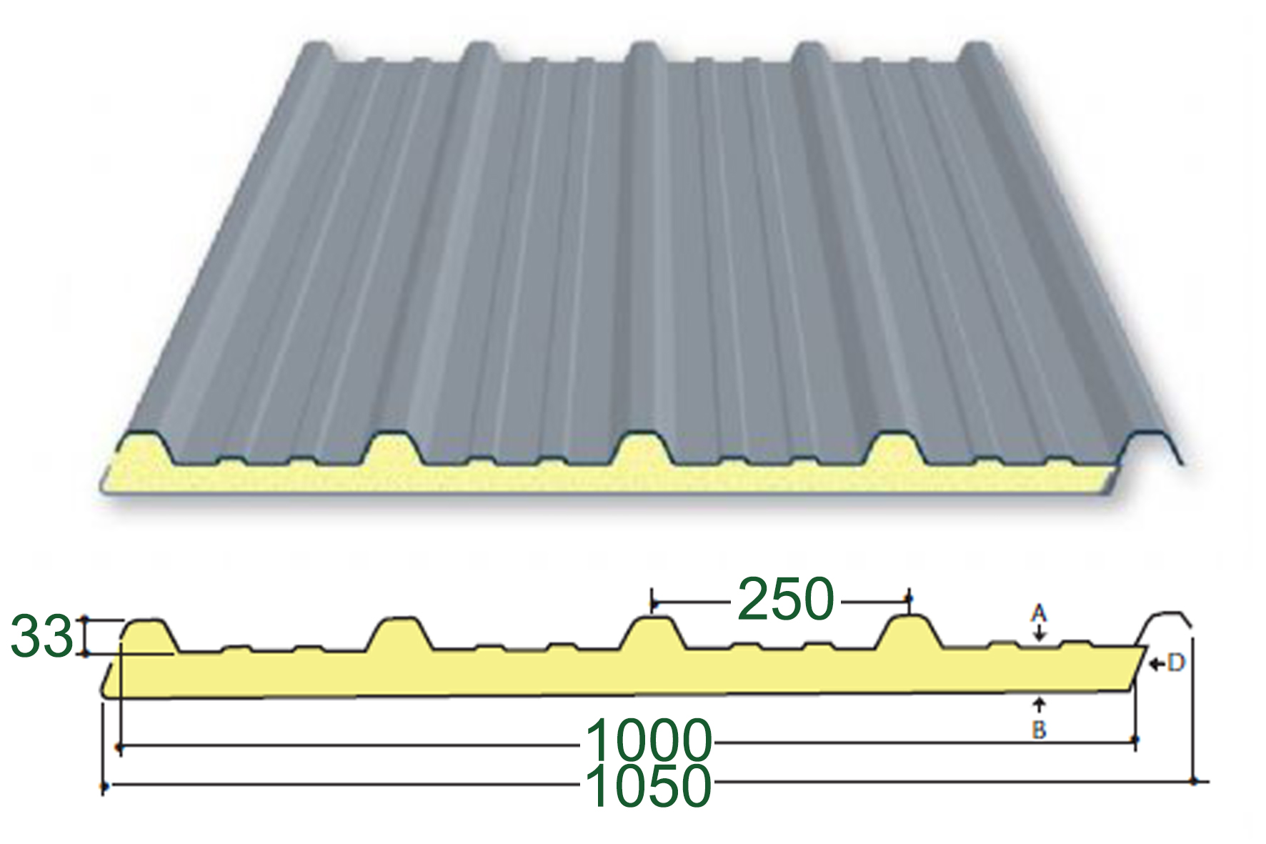 tole toiture avec isolation