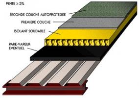 bac acier etancheite autoprotegee
